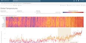 f98f7b28b Salesforce kupuje firmu na vizualizaci dat Tableau. Zaplatí za ni 16  miliard dolarů
