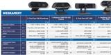 Výsledky testu 10 webových kamer: Dobrá webka nemusí stát ani tisícovku, za kvalitu si ale připlatíte