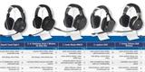 Velký test osmi bezdrátových headsetů: Pohodlná sluchátka k počítači nejen na hraní