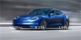 Prototyp elektromobilu Model S Plaid od Tesly disponuje výsuvným přítlačným křídlem