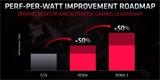 """Výkonná grafika AMD """"Big Navi"""" snovou architekturou dorazí přibližně vzáří nebo říjnu"""