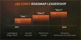 AMD do linuxového jádra zapracovalo kód pro procesory Zen 3. Už se to blíží