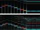 Umělá inteligence Googlu umí vytvářet zvuky, které žádný člověk ještě nikdy neslyšel