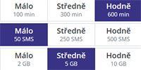 ČTÚ umí porovnat nabídky mobilních tarifů včetně virtuálů